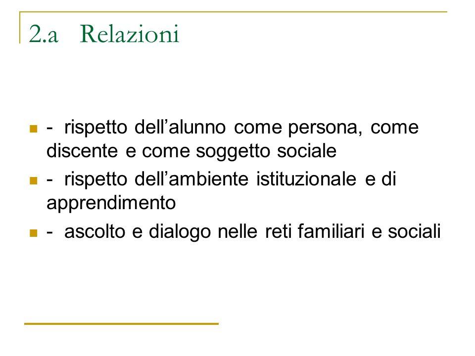 2.a Relazioni - rispetto dellalunno come persona, come discente e come soggetto sociale - rispetto dellambiente istituzionale e di apprendimento - asc