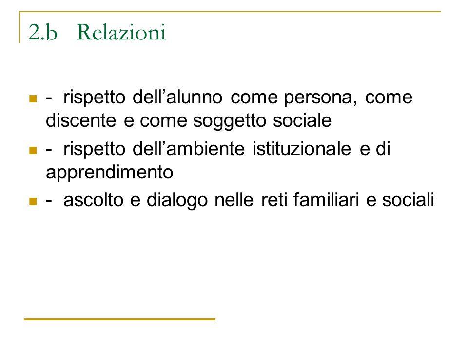 2.b Relazioni - rispetto dellalunno come persona, come discente e come soggetto sociale - rispetto dellambiente istituzionale e di apprendimento - asc