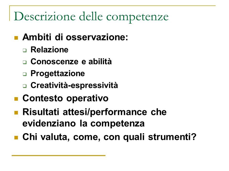 Descrizione delle competenze Ambiti di osservazione: Relazione Conoscenze e abilità Progettazione Creatività-espressività Contesto operativo Risultati
