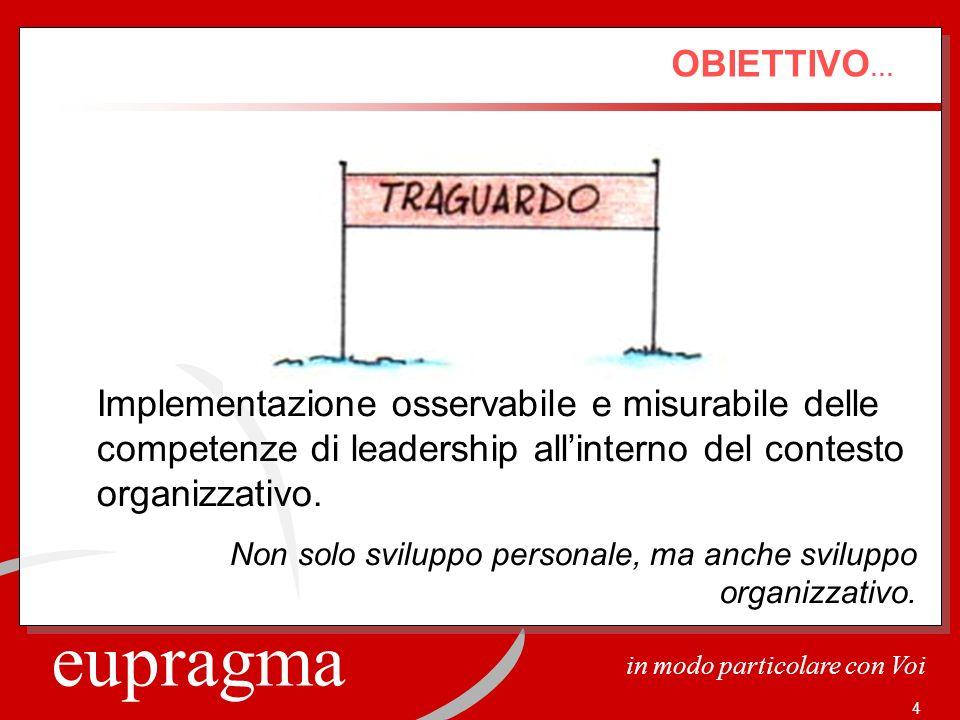 eupragma in modo particolare con Voi 4 OBIETTIVO … Implementazione osservabile e misurabile delle competenze di leadership allinterno del contesto org