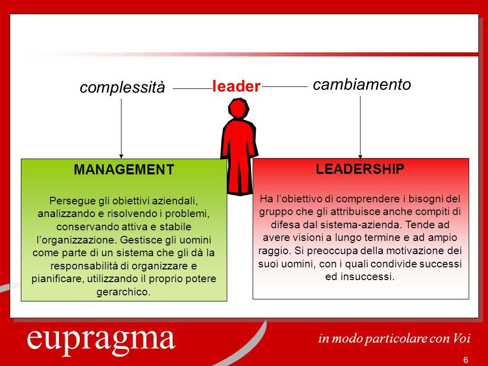 eupragma in modo particolare con Voi 6 MANAGEMENT Persegue gli obiettivi aziendali, analizzando e risolvendo i problemi, conservando attiva e stabile