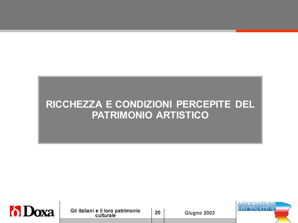 20 Gli italiani e il loro patrimonio culturale Giugno 2003 RICCHEZZA E CONDIZIONI PERCEPITE DEL PATRIMONIO ARTISTICO