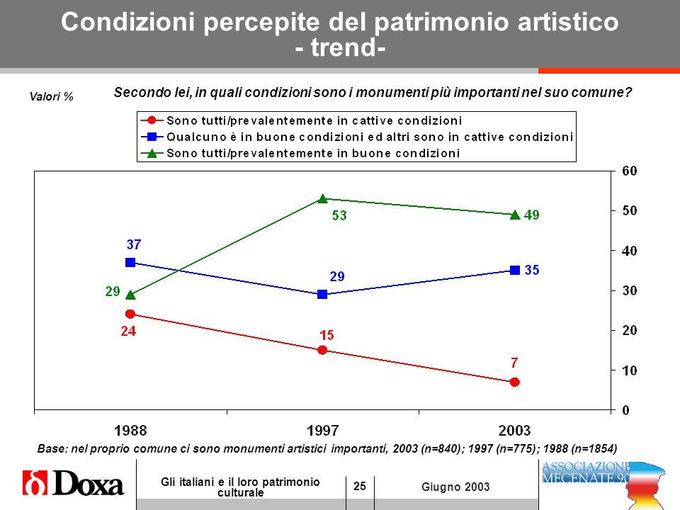 25 Gli italiani e il loro patrimonio culturale Giugno 2003 Condizioni percepite del patrimonio artistico - trend- Secondo lei, in quali condizioni sono i monumenti più importanti nel suo comune.