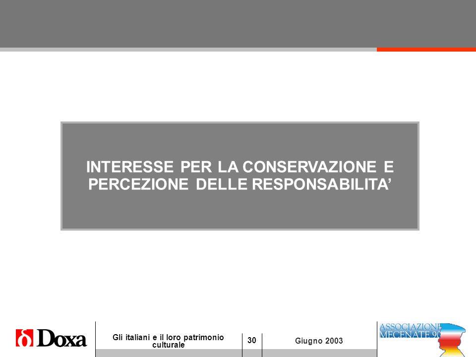 30 Gli italiani e il loro patrimonio culturale Giugno 2003 INTERESSE PER LA CONSERVAZIONE E PERCEZIONE DELLE RESPONSABILITA