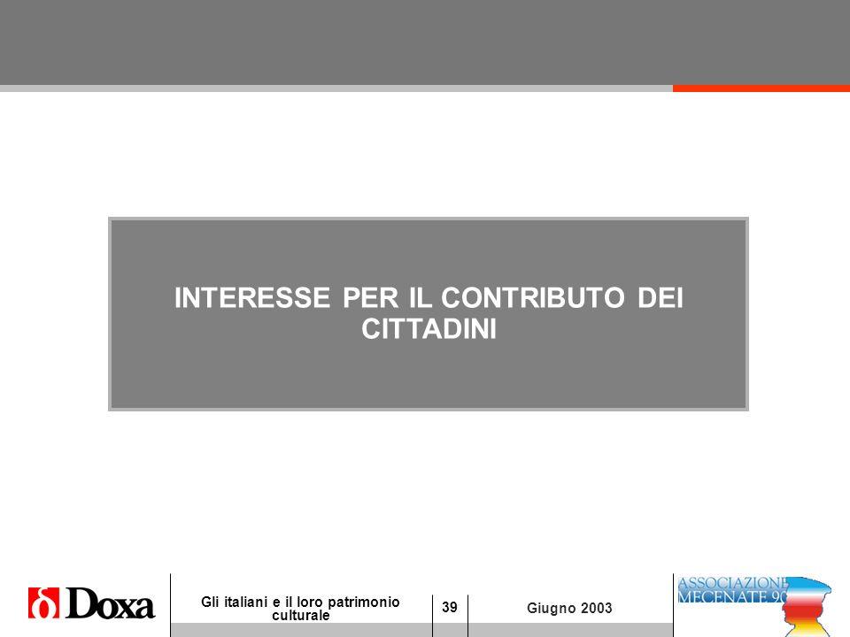 39 Gli italiani e il loro patrimonio culturale Giugno 2003 INTERESSE PER IL CONTRIBUTO DEI CITTADINI