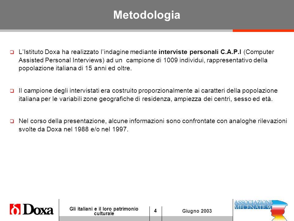 4 Gli italiani e il loro patrimonio culturale Giugno 2003 Metodologia LIstituto Doxa ha realizzato lindagine mediante interviste personali C.A.P.I (Computer Assisted Personal Interviews) ad un campione di 1009 individui, rappresentativo della popolazione italiana di 15 anni ed oltre.
