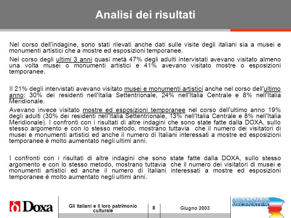 8 Gli italiani e il loro patrimonio culturale Giugno 2003 Analisi dei risultati Nel corso dell indagine, sono stati rilevati anche dati sulle visite degli italiani sia a musei e monumenti artistici che a mostre ed esposizioni temporanee.