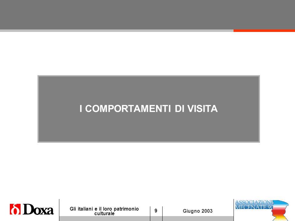 9 Gli italiani e il loro patrimonio culturale Giugno 2003 I COMPORTAMENTI DI VISITA