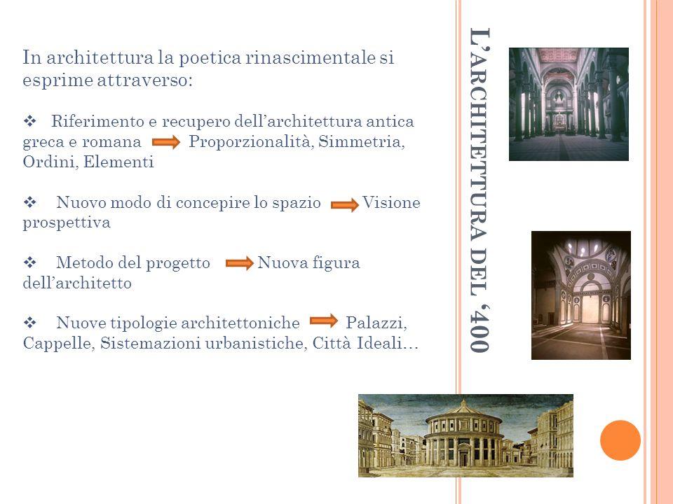 L ARCHITETTURA DEL 400 In architettura la poetica rinascimentale si esprime attraverso: Riferimento e recupero dellarchitettura antica greca e romana