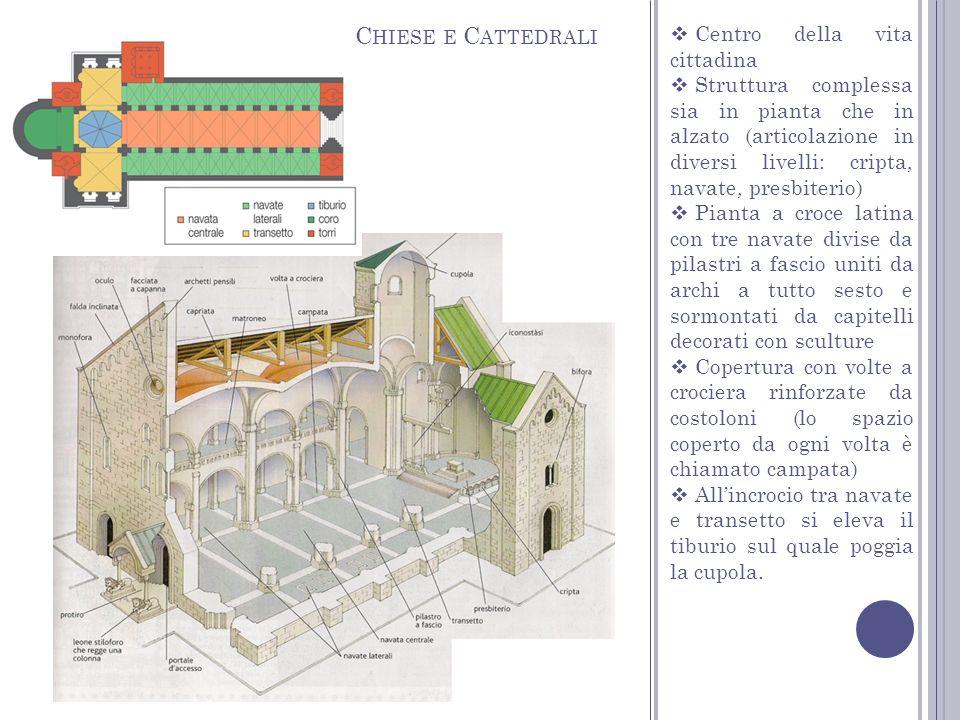Centro della vita cittadina Struttura complessa sia in pianta che in alzato (articolazione in diversi livelli: cripta, navate, presbiterio) Pianta a c