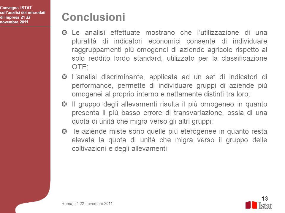13 Conclusioni Convegno ISTAT sullanalisi dei microdati di impresa 21-22 novembre 2011 Roma, 21-22 novembre 2011 Le analisi effettuate mostrano che lu