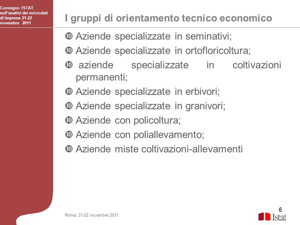 6 I gruppi di orientamento tecnico economico Convegno ISTAT sullanalisi dei microdati di impresa 21-22 novembre 2011 Roma, 21-22 novembre 2011 Aziende
