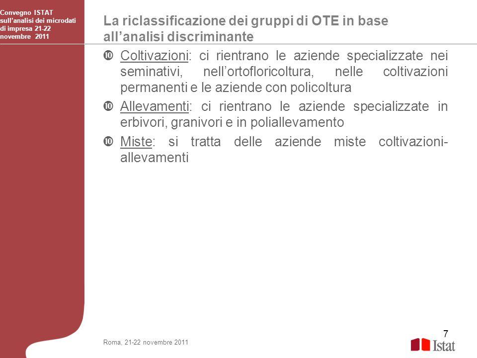 7 La riclassificazione dei gruppi di OTE in base allanalisi discriminante Convegno ISTAT sullanalisi dei microdati di impresa 21-22 novembre 2011 Roma