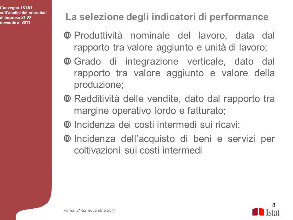 8 La selezione degli indicatori di performance Convegno ISTAT sullanalisi dei microdati di impresa 21-22 novembre 2011 Roma, 21-22 novembre 2011 Produ