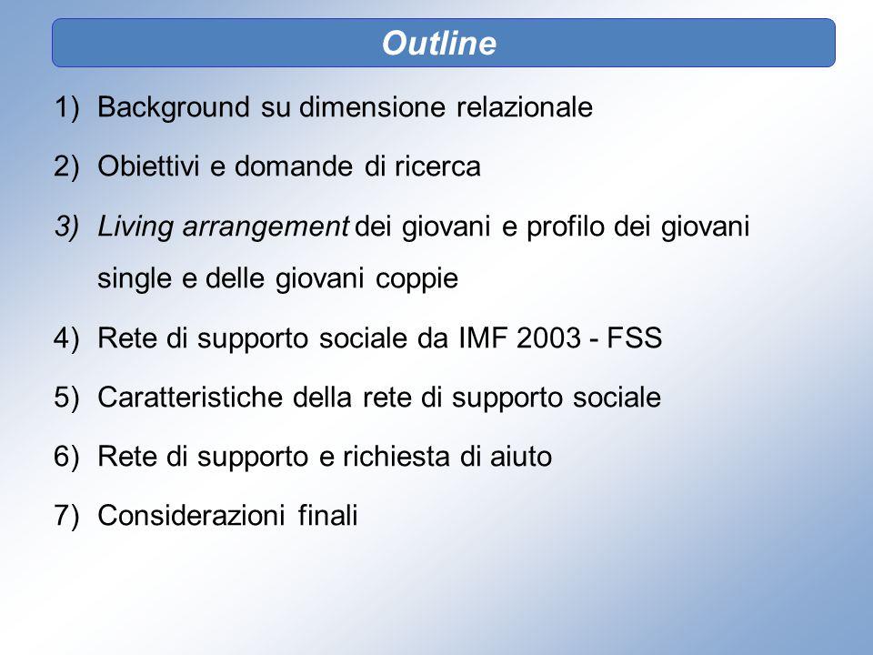 Considerazioni finali Rete di supporto sociale dei giovani Lindagine IMF 2003 – FSS consente la ricostruzione della rete di supporto potenziale con ipotesi non particolarmente stringenti su frequenza contatti e prossimità residenziale per i membri della famiglia di origine.