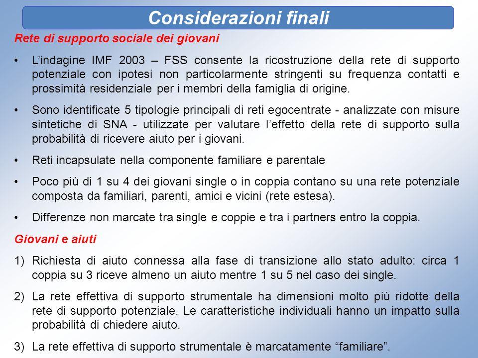 Considerazioni finali Rete di supporto sociale dei giovani Lindagine IMF 2003 – FSS consente la ricostruzione della rete di supporto potenziale con ip