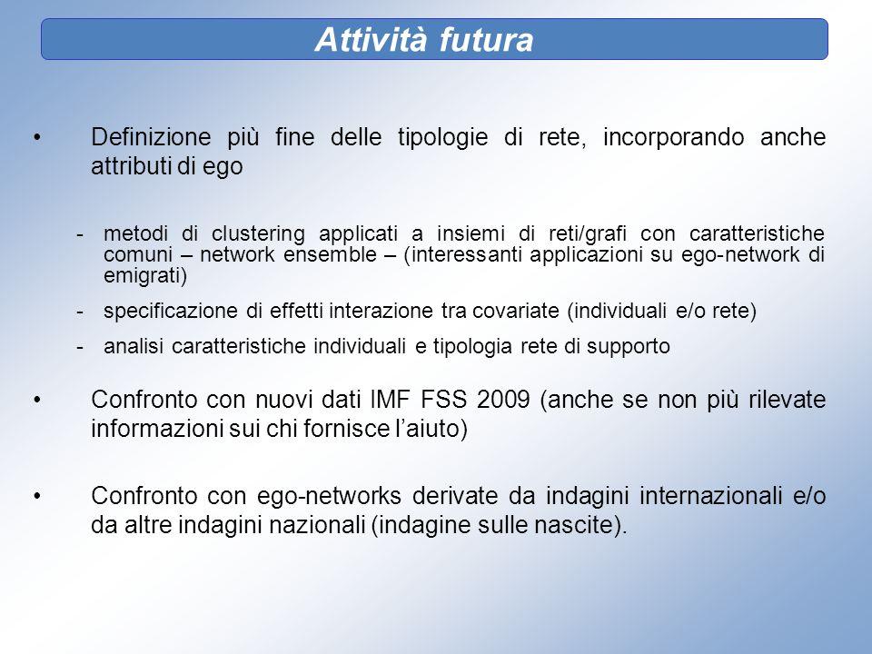 Attività futura Definizione più fine delle tipologie di rete, incorporando anche attributi di ego -metodi di clustering applicati a insiemi di reti/gr