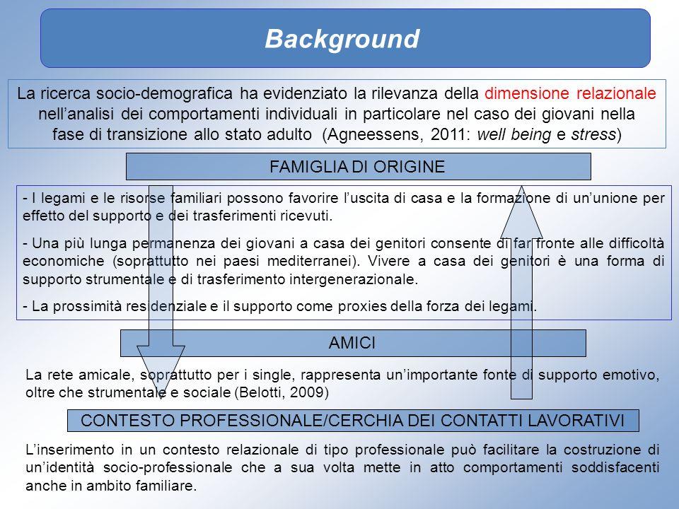 Background La ricerca socio-demografica ha evidenziato la rilevanza della dimensione relazionale nellanalisi dei comportamenti individuali in particol
