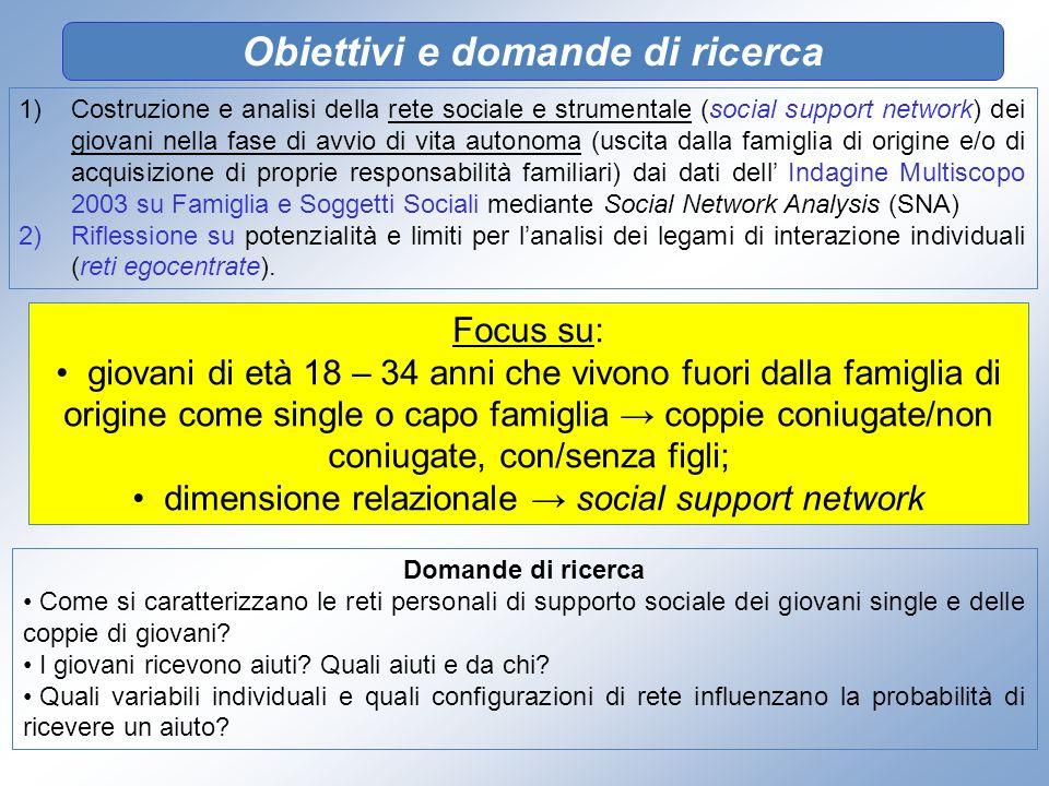 1)Costruzione e analisi della rete sociale e strumentale (social support network) dei giovani nella fase di avvio di vita autonoma (uscita dalla famig