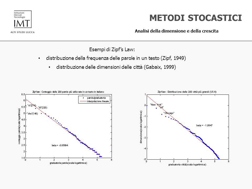 Esempi di Zipfs Law: distribuzione della frequenza delle parole in un testo (Zipf, 1949) distribuzione delle dimensioni delle città (Gabaix, 1999) MET