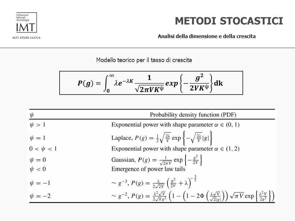 METODI STOCASTICI Analisi della dimensione e della crescita Modello teorico per il tasso di crescita