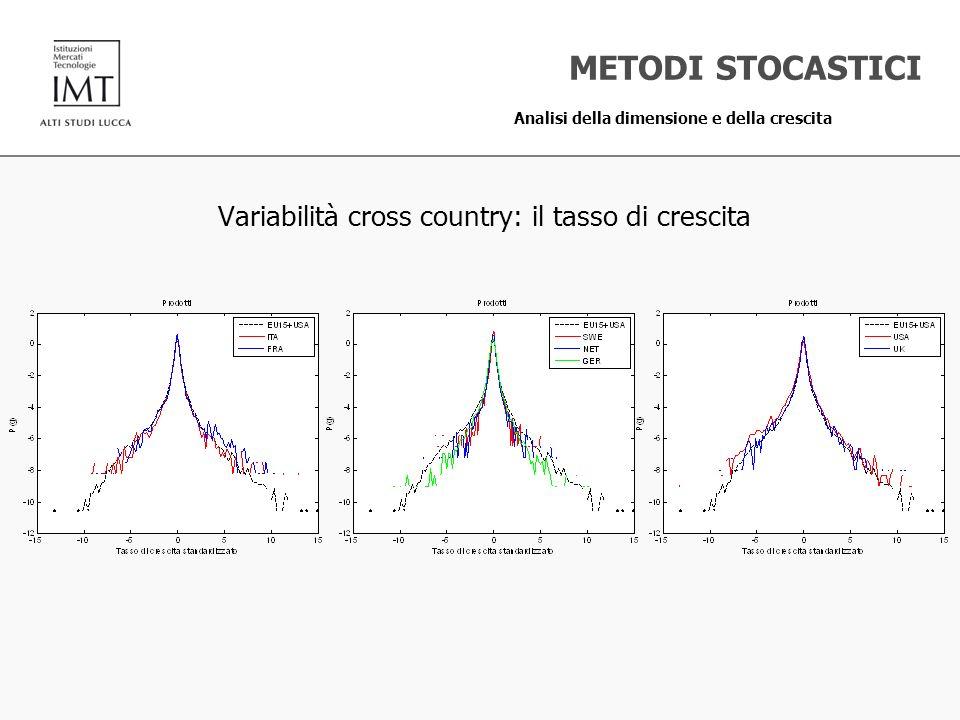 Variabilità cross country: il tasso di crescita METODI STOCASTICI Analisi della dimensione e della crescita