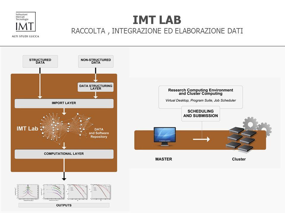 IMT LAB RACCOLTA, INTEGRAZIONE ED ELABORAZIONE DATI IMT Lab
