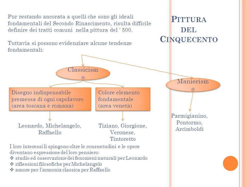 Nasce a Vinci nel 1452 Nel 1469 si trasferisce a Firenze Nel 1482 va a Milano Tra il 1500 e il 1513 si sposta tra Venezia, Firenze, Milano, Roma Dal 1517 in Francia dove muore nel 1519.