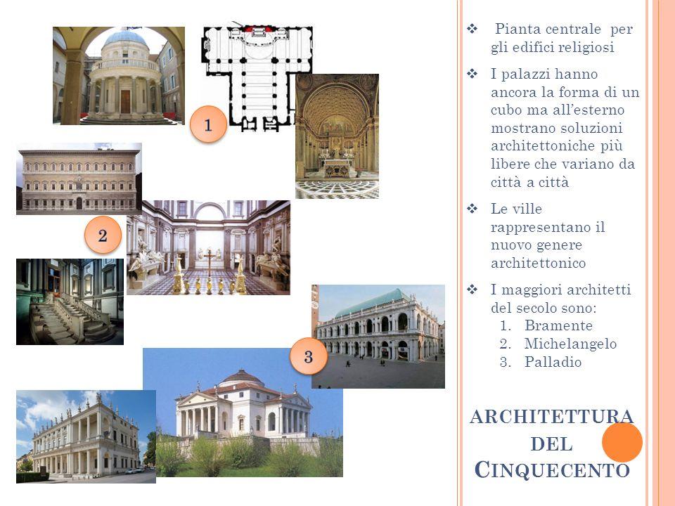 ARCHITETTURA DEL C INQUECENTO Pianta centrale per gli edifici religiosi I palazzi hanno ancora la forma di un cubo ma allesterno mostrano soluzioni ar