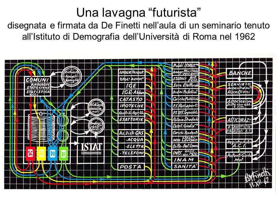 Una lavagna futurista disegnata e firmata da De Finetti nellaula di un seminario tenuto allIstituto di Demografia dellUniversità di Roma nel 1962