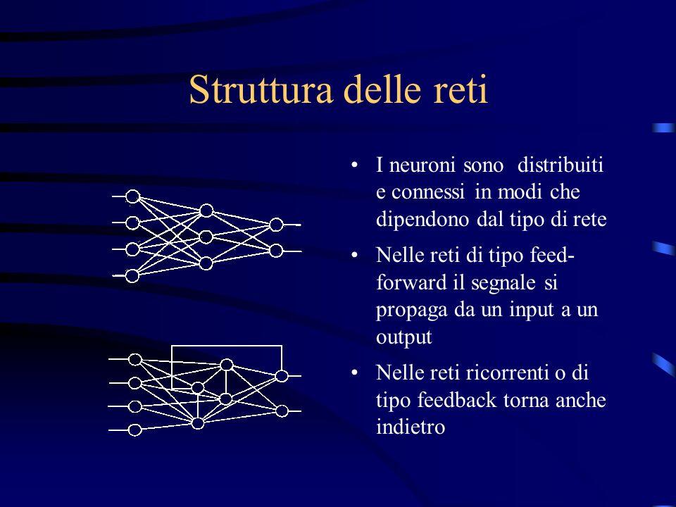 La rete neurale artificiale La rete neurale artificiale è costituita da semplici unità che simulano i neuroni (neuroni o nodi) Al singolo neurone arri