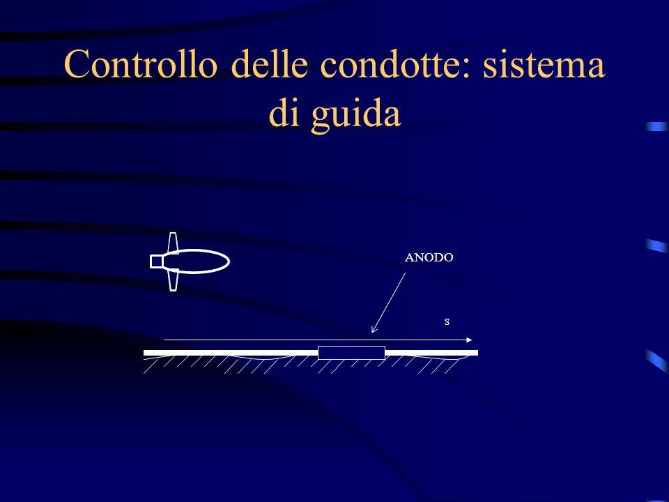 La guida automatica di un mezzo sottomarino Il sistema deve essere in grado di compiere autonomamente le operazioni Non può essere controllato continu