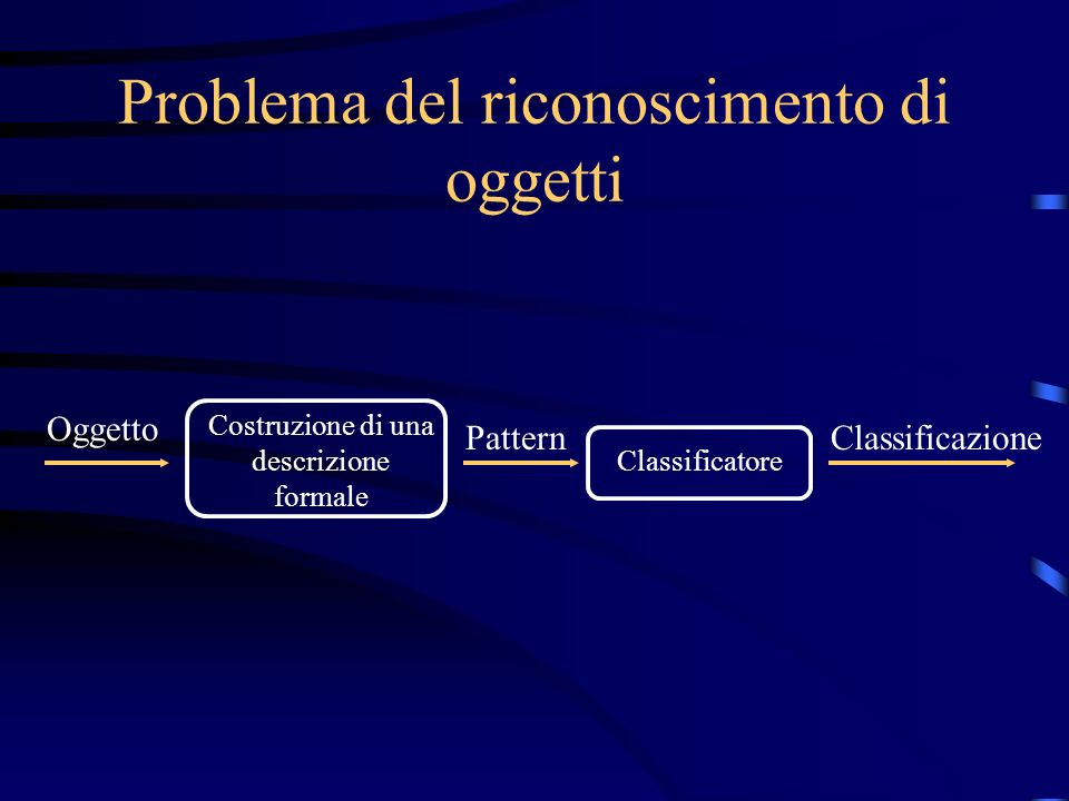 Problemi: Presenza di sabbia, alghe incrostazioni (occlusione e deformazioni) Cambiamento del materiale e della tessitura della condotta Cambiamento d