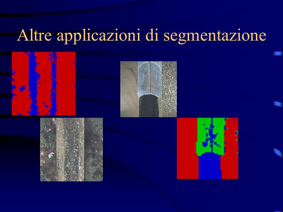 Confronto con metodi classici trasformate di Hough Rete neuraleTrasformata di Hough
