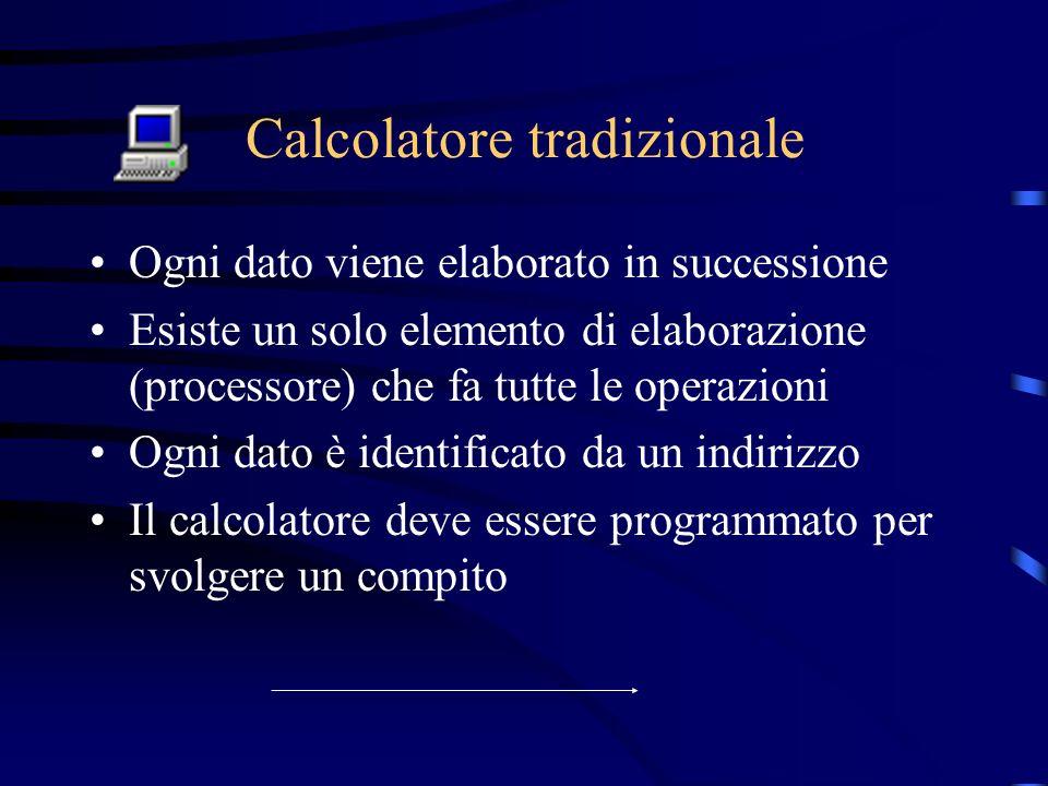Calcolatore tradizionale Ogni dato viene elaborato in successione Esiste un solo elemento di elaborazione (processore) che fa tutte le operazioni Ogni dato è identificato da un indirizzo Il calcolatore deve essere programmato per svolgere un compito