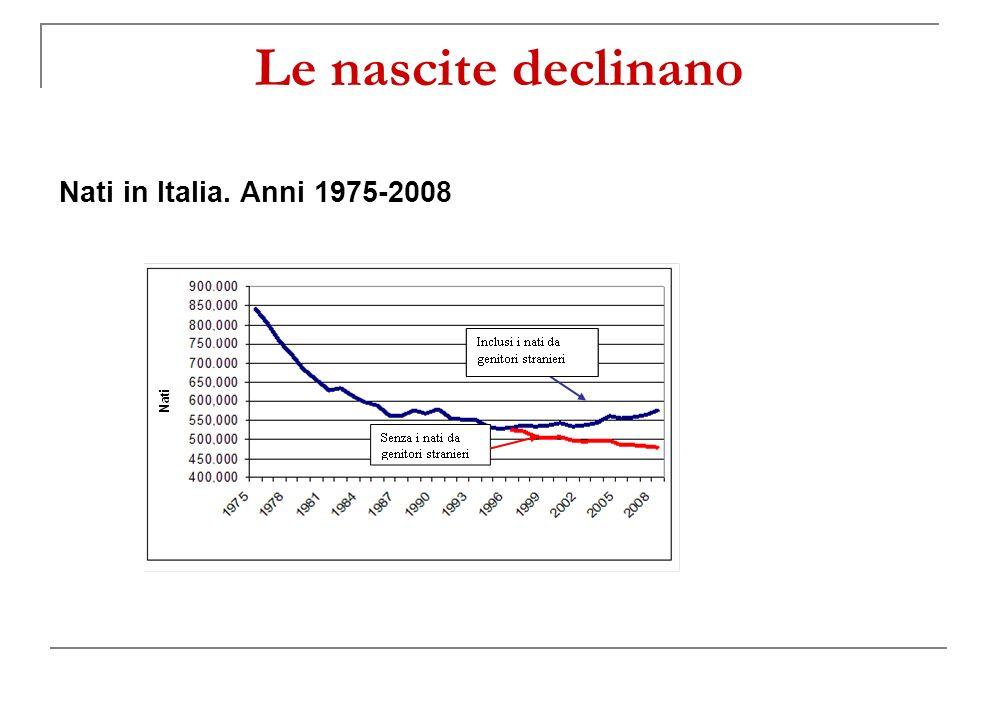 Le nascite declinano Nati in Italia. Anni 1975-2008