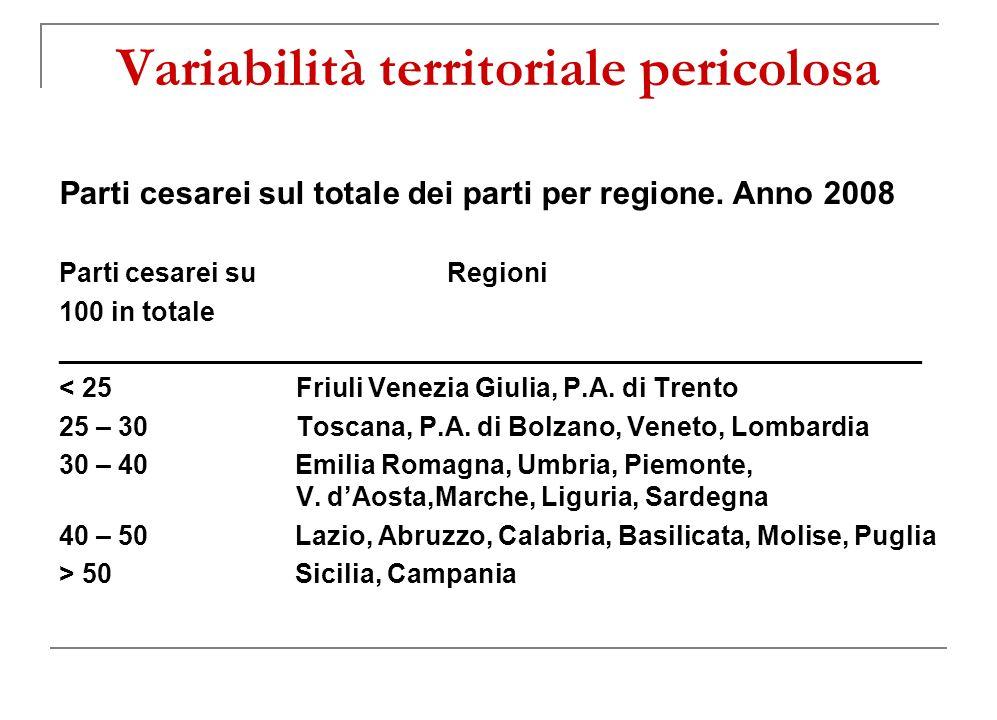 Variabilità territoriale pericolosa Parti cesarei sul totale dei parti per regione.
