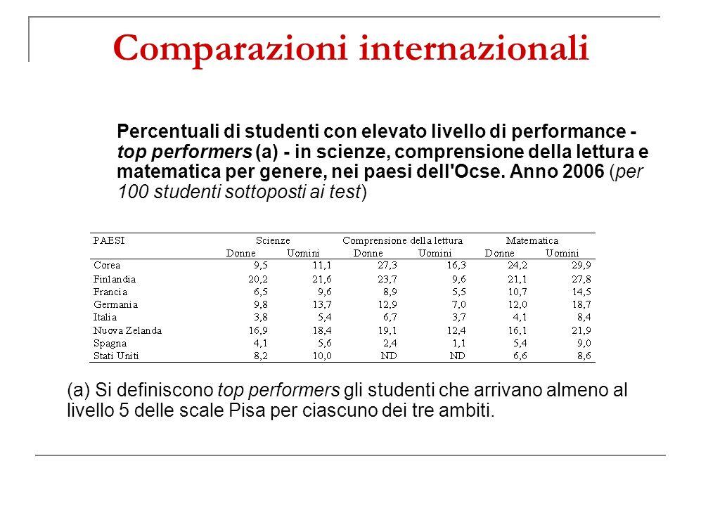 Comparazioni internazionali Percentuali di studenti con elevato livello di performance - top performers (a) - in scienze, comprensione della lettura e matematica per genere, nei paesi dell Ocse.