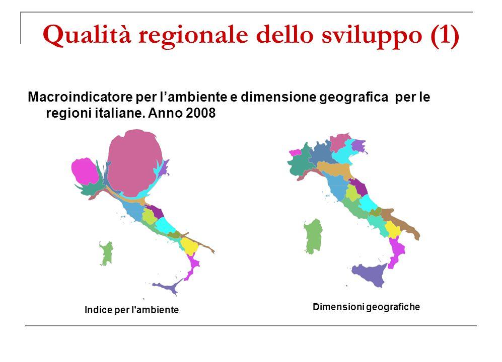Qualità regionale dello sviluppo (1) Macroindicatore per lambiente e dimensione geografica per le regioni italiane.