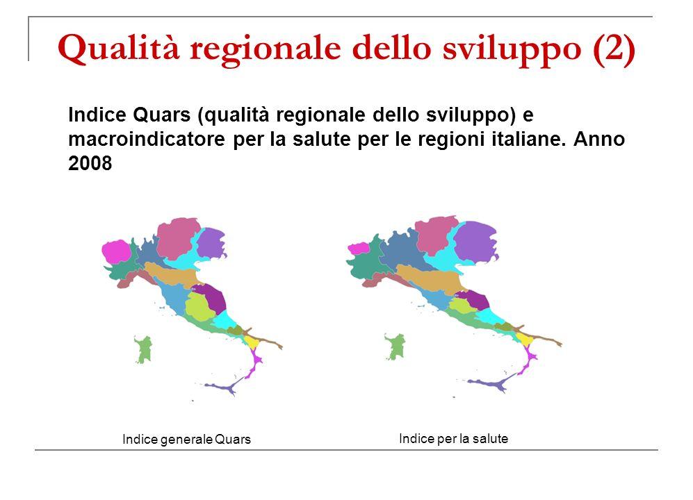Qualità regionale dello sviluppo (2) Indice Quars (qualità regionale dello sviluppo) e macroindicatore per la salute per le regioni italiane.