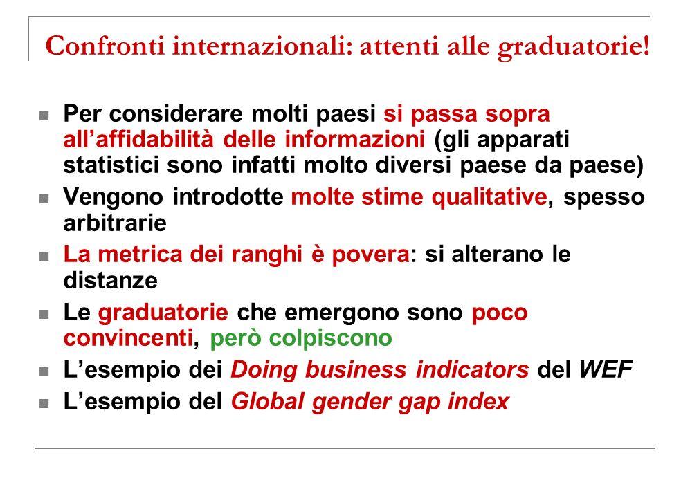 Confronti internazionali: attenti alle graduatorie.