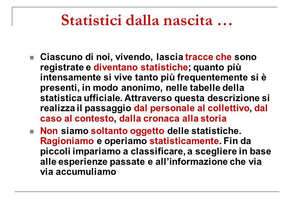 Statistici dalla nascita … Ciascuno di noi, vivendo, lascia tracce che sono registrate e diventano statistiche; quanto più intensamente si vive tanto più frequentemente si è presenti, in modo anonimo, nelle tabelle della statistica ufficiale.