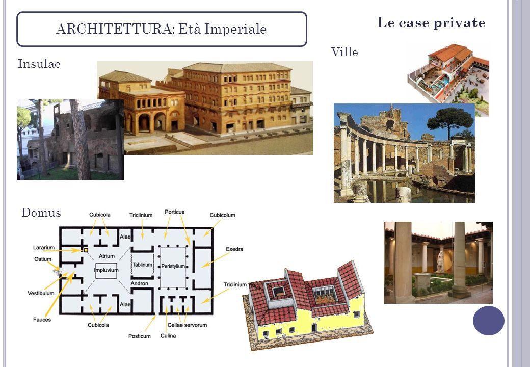 ARCHITETTURA: Età Imperiale Le case private Insulae Domus Ville