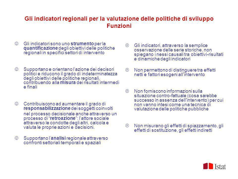 Gli indicatori regionali per la valutazione delle politiche di sviluppo Funzioni Gli indicatori sono uno strumento per la quantificazione degli obiett