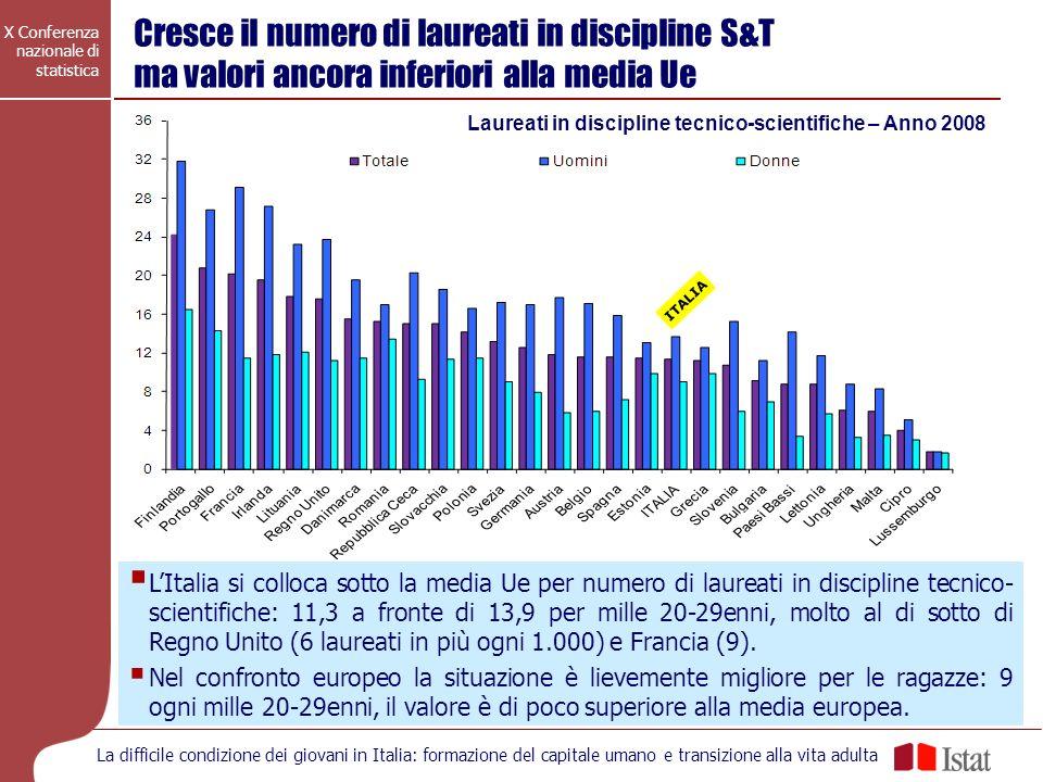 X Conferenza nazionale di statistica La difficile condizione dei giovani in Italia: formazione del capitale umano e transizione alla vita adulta ITALI