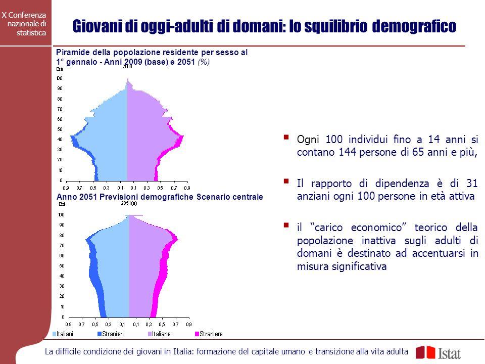 X Conferenza nazionale di statistica La difficile condizione dei giovani in Italia: formazione del capitale umano e transizione alla vita adulta Giova