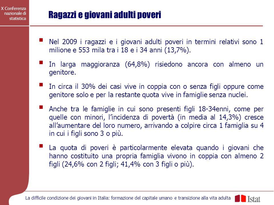X Conferenza nazionale di statistica La difficile condizione dei giovani in Italia: formazione del capitale umano e transizione alla vita adulta Nel 2