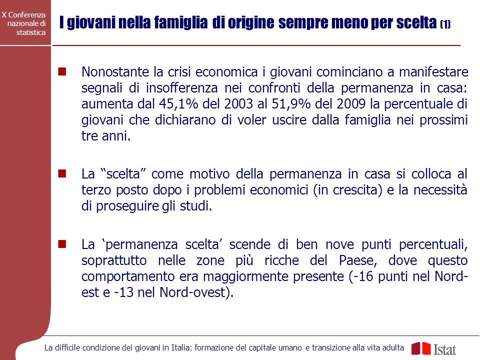 X Conferenza nazionale di statistica La difficile condizione dei giovani in Italia: formazione del capitale umano e transizione alla vita adulta Nonos