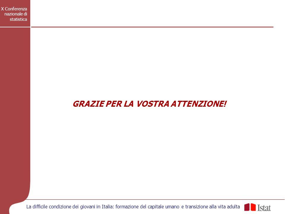 X Conferenza nazionale di statistica La difficile condizione dei giovani in Italia: formazione del capitale umano e transizione alla vita adulta GRAZI