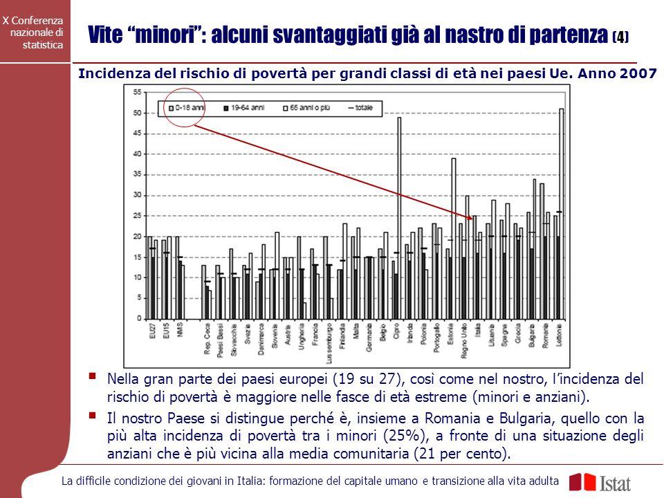 X Conferenza nazionale di statistica La difficile condizione dei giovani in Italia: formazione del capitale umano e transizione alla vita adulta I risultati scolastici dipendono dallestrazione sociale dei genitori il 16,9% dei 14-17enni ha conseguito la licenza media con ottimo, ma la quota sale al 28,7% se il capofamiglia è dirigente/imprenditore o libero professionista e scende al 13,1% se operaio; Con differenze di genere molto marcate: - i maschi con giudizio ottimo sono l11,7% (20,6% se capofamiglia dirigente/imprenditore o libero professionista; 6,9% se operaio) - le femmine con giudizio ottimo sono il 22,3% (37,2% se capofamiglia dirigente/imprenditore o libero professionista; 19,69% se operaio il 55% degli iscritti a un istituto professionale ha conseguito la licenza media con il giudizio di sufficiente, la quota scende al 24,8 tra gli scritti ai licei; larea dellemergenza delle competenze in lettura è pari all8,8% tra i liceali, ma include più del 25% degli studenti degli istituti tecnici e oltre il 50% di quelli dei professionali.